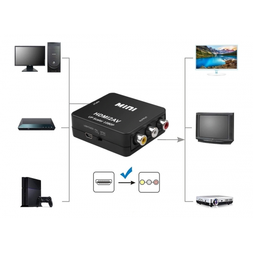 Adapter HDMI do AV RCA konwerter cinch CVBS 1080P